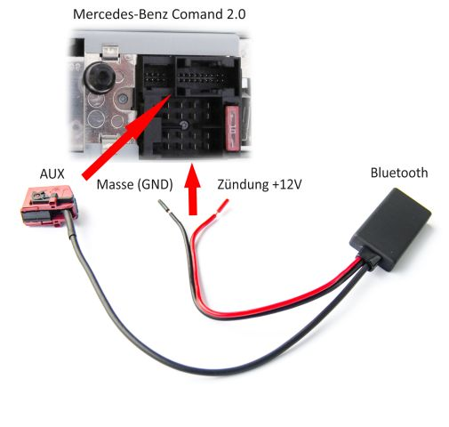 Bluetooth mp3 aux adapter mercedes w203 w209 w211 comand 2 for Bluetooth for mercedes benz
